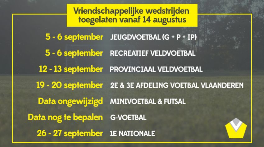 Data competitiestart 2020-2021 Voetbal Vlaanderen
